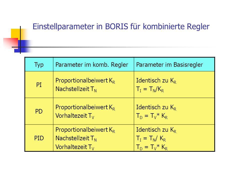 Einstellparameter in BORIS für kombinierte Regler