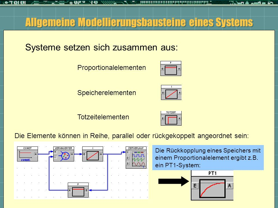 Allgemeine Modellierungsbausteine eines Systems