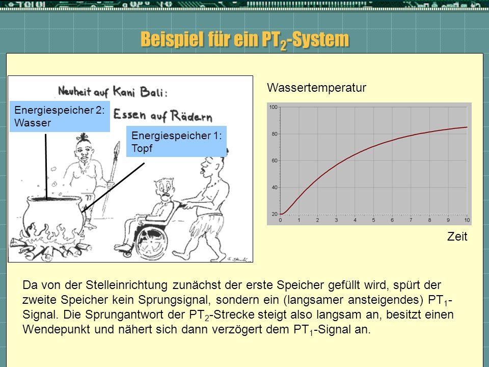 Beispiel für ein PT2-System