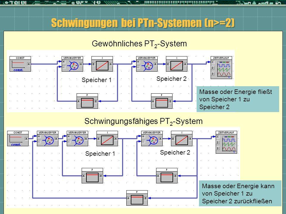 Schwingungen bei PTn-Systemen (n>=2)