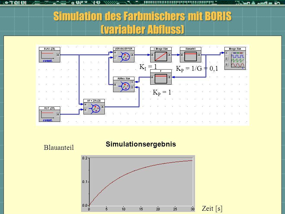 Simulation des Farbmischers mit BORIS (variabler Abfluss)