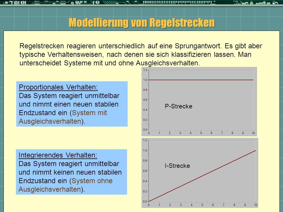 Modellierung von Regelstrecken