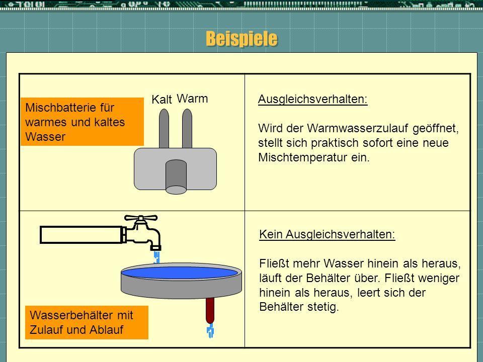 Beispiele Kalt. Warm. Ausgleichsverhalten: Wird der Warmwasserzulauf geöffnet, stellt sich praktisch sofort eine neue Mischtemperatur ein.