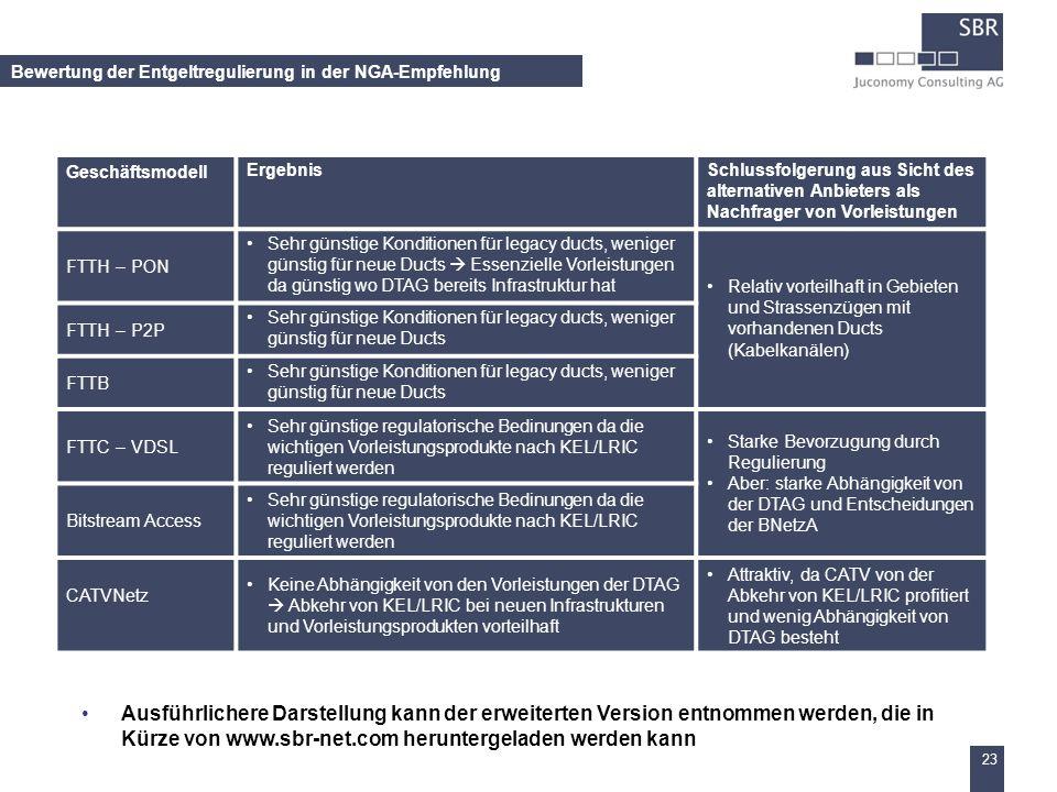 Bewertung der Entgeltregulierung in der NGA-Empfehlung