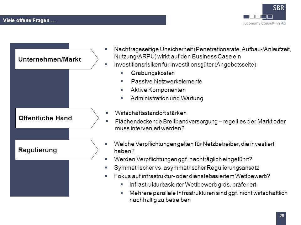 Unternehmen/Markt Öffentliche Hand Regulierung