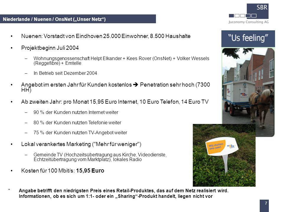 """Niederlande / Nuenen / OnsNet (""""Unser Netz )"""