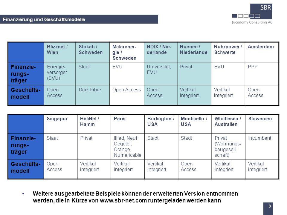 Finanzierung und Geschäftsmodelle