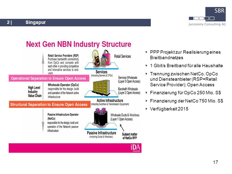 2 | Singapur PPP Projekt zur Realisierung eines Breitbandnetzes. 1 Gbit/s Breitband für alle Haushalte.