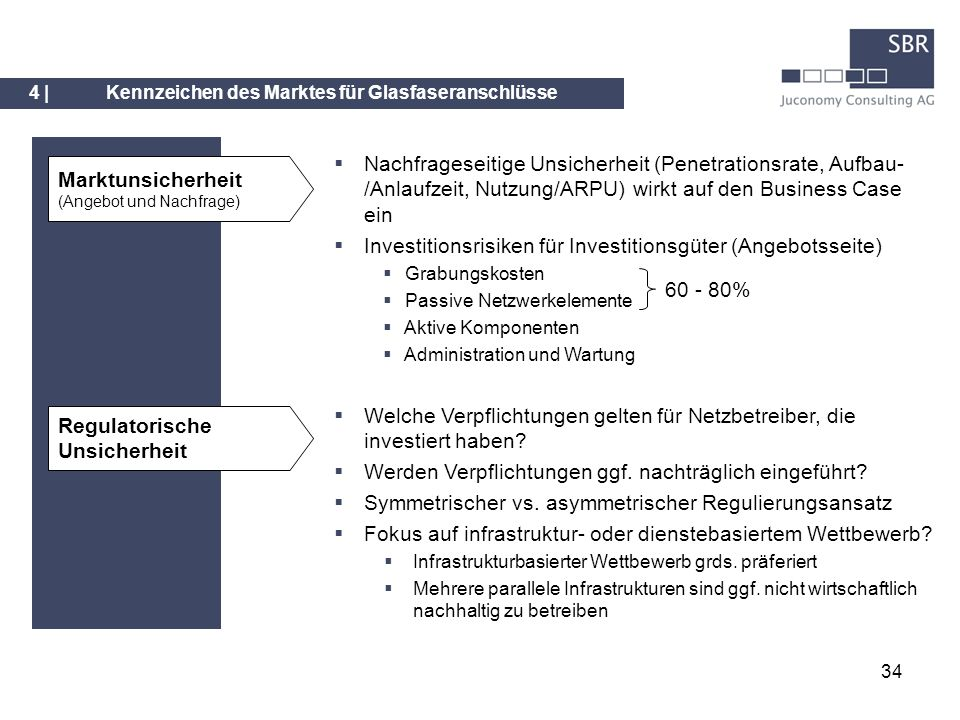Investitionsrisiken für Investitionsgüter (Angebotsseite)