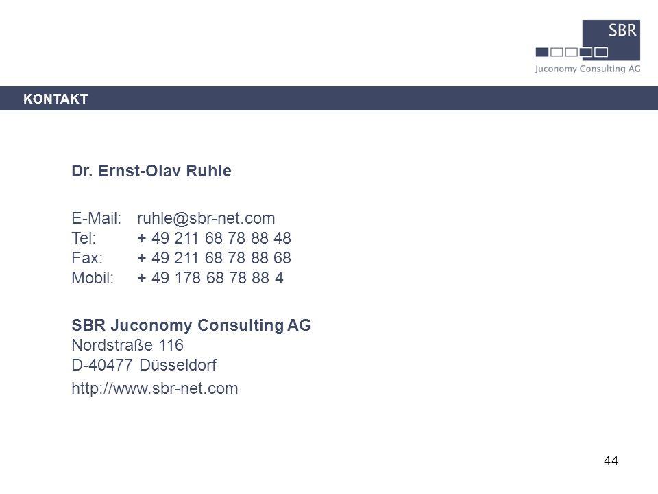 SBR Juconomy Consulting AG Nordstraße 116 D-40477 Düsseldorf