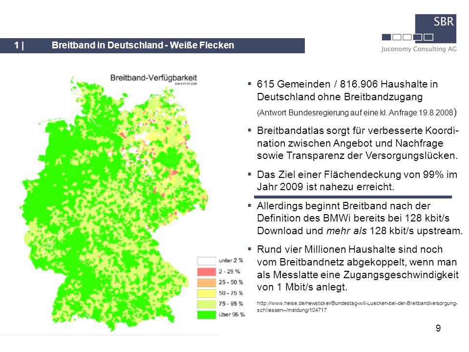 615 Gemeinden / 816.906 Haushalte in Deutschland ohne Breitbandzugang