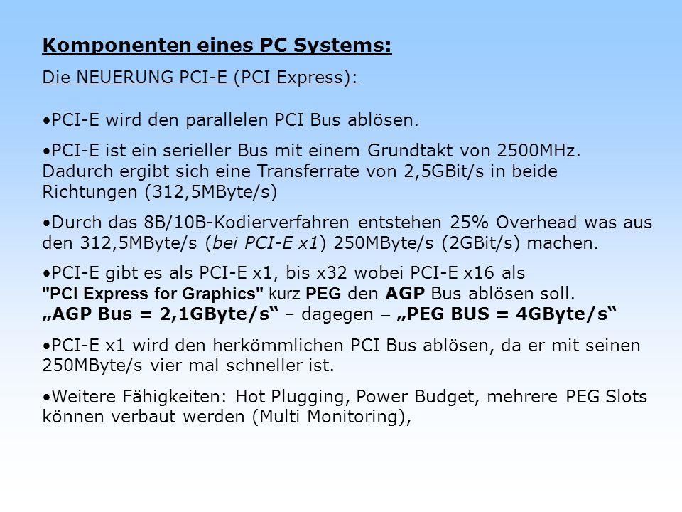 Komponenten eines PC Systems: