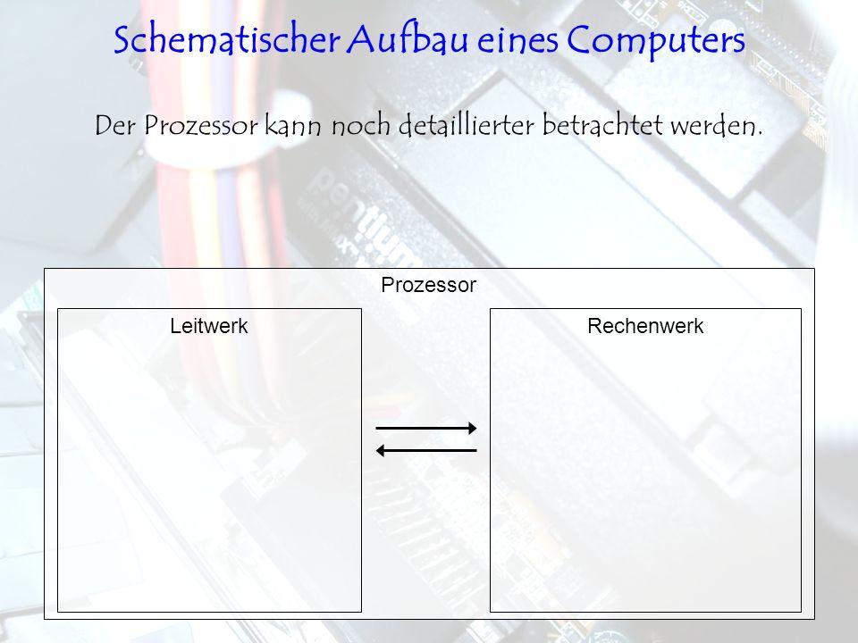 Schematischer Aufbau eines Computers