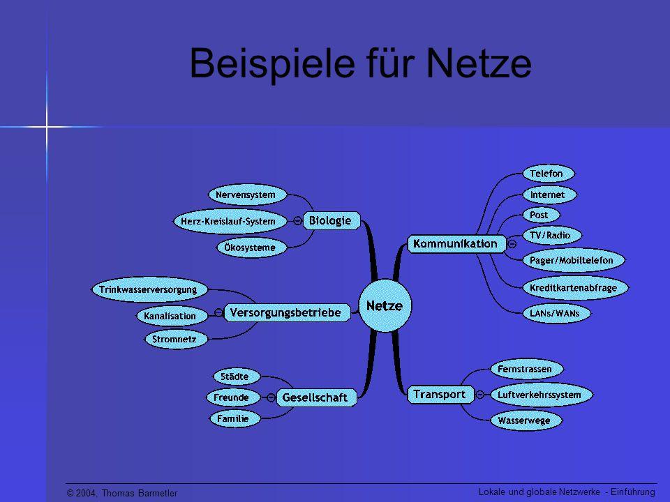 Beispiele für Netze