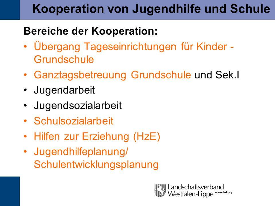 Kooperation von Jugendhilfe und Schule
