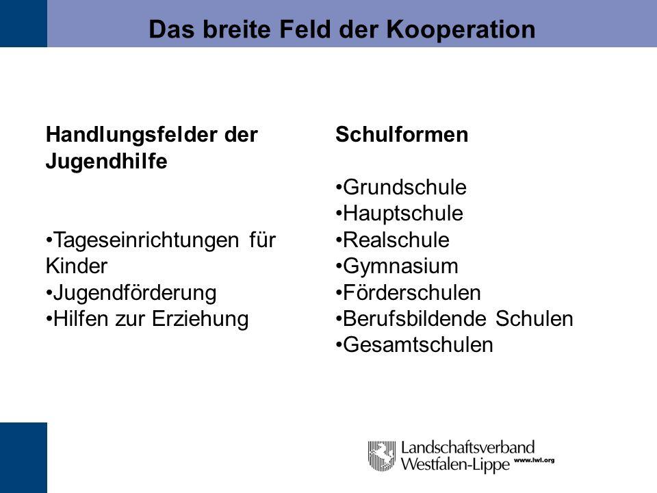 Das breite Feld der Kooperation