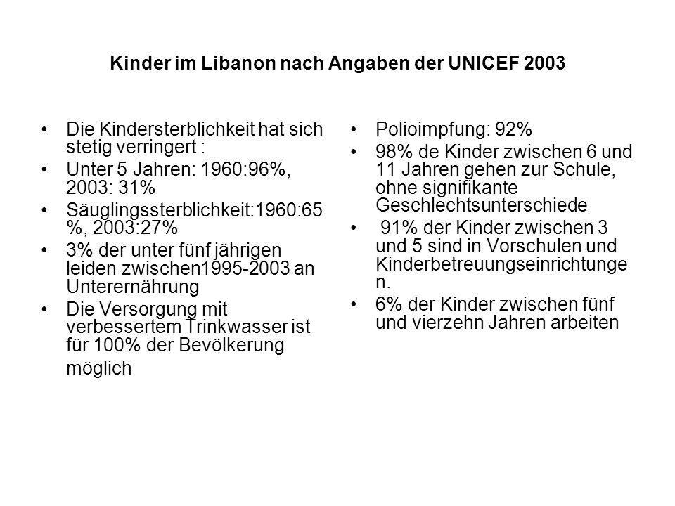 Kinder im Libanon nach Angaben der UNICEF 2003