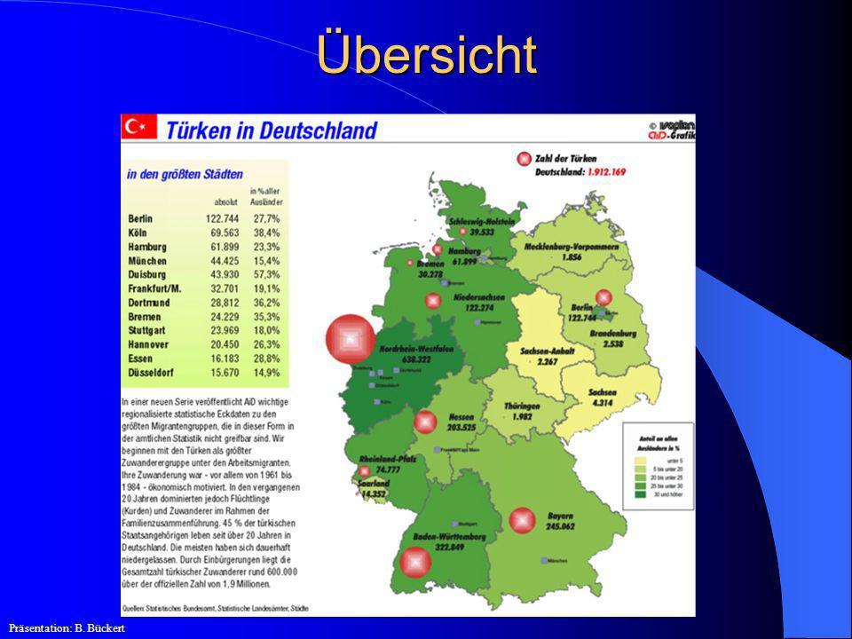 Übersicht Präsentation: B. Bückert