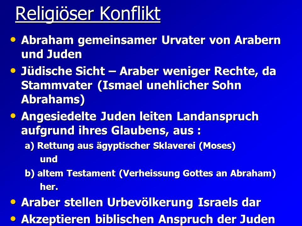Religiöser Konflikt Abraham gemeinsamer Urvater von Arabern und Juden