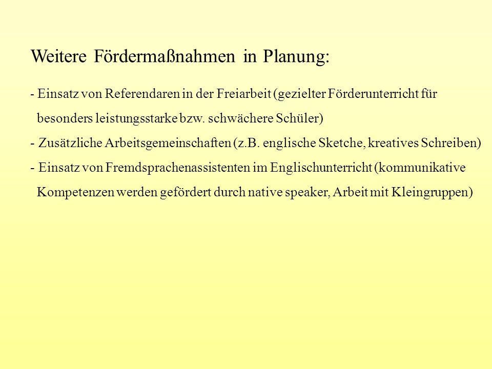 Weitere Fördermaßnahmen in Planung: