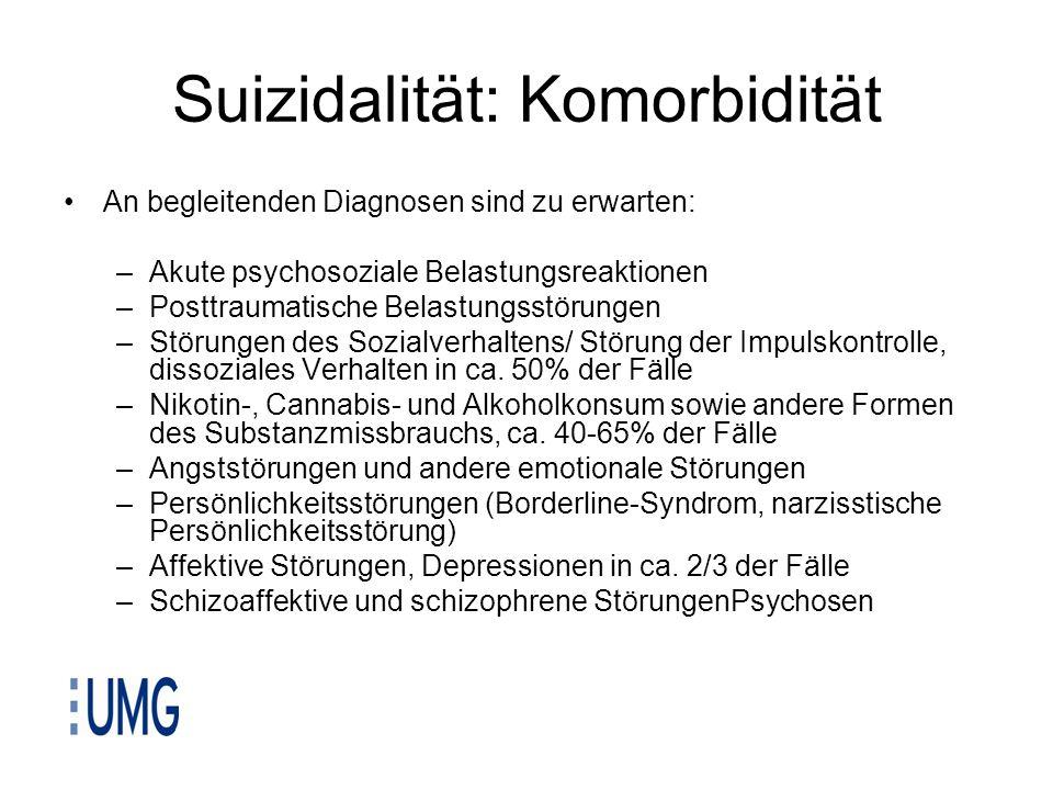 Suizidalität: Komorbidität