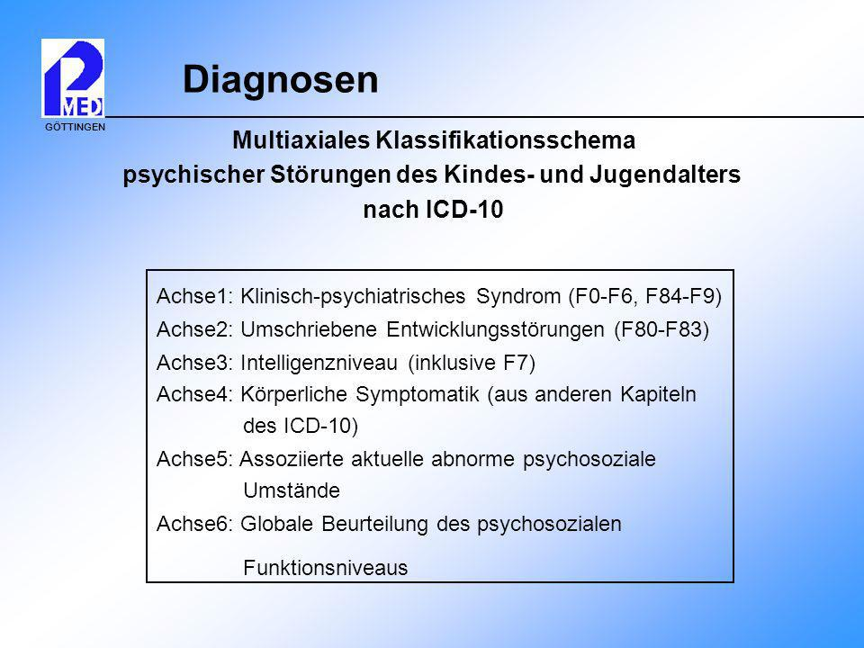 Diagnosen Multiaxiales Klassifikationsschema