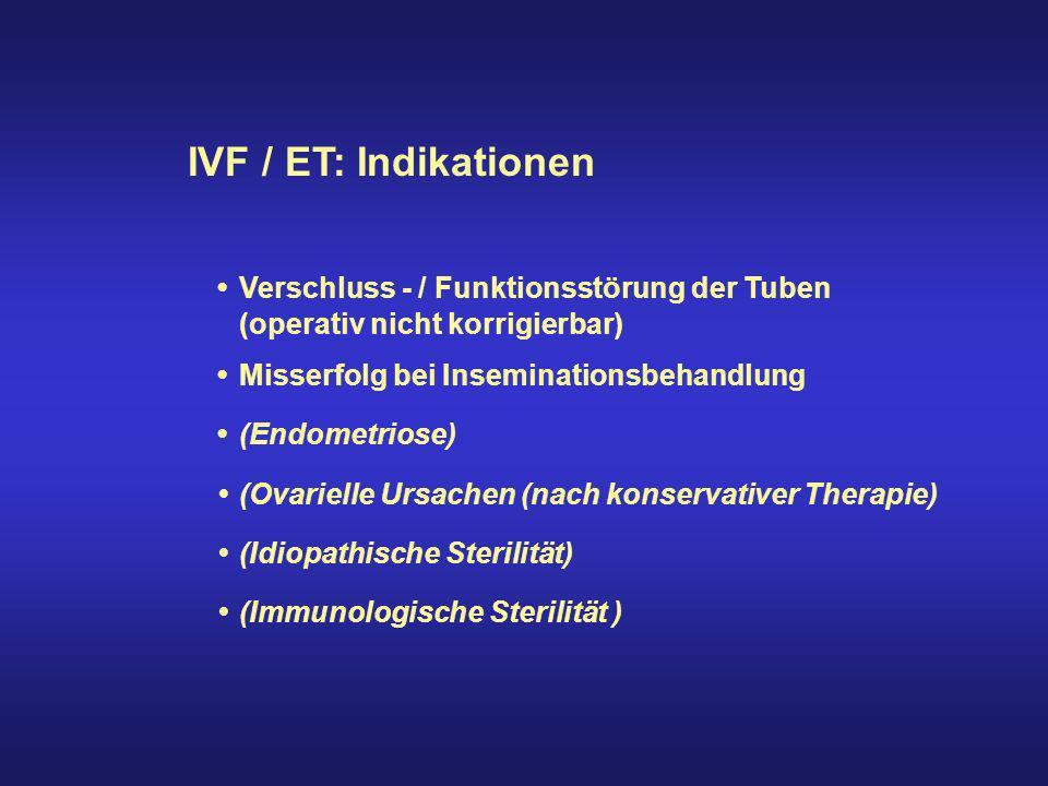 IVF / ET: Indikationen • Verschluss - / Funktionsstörung der Tuben