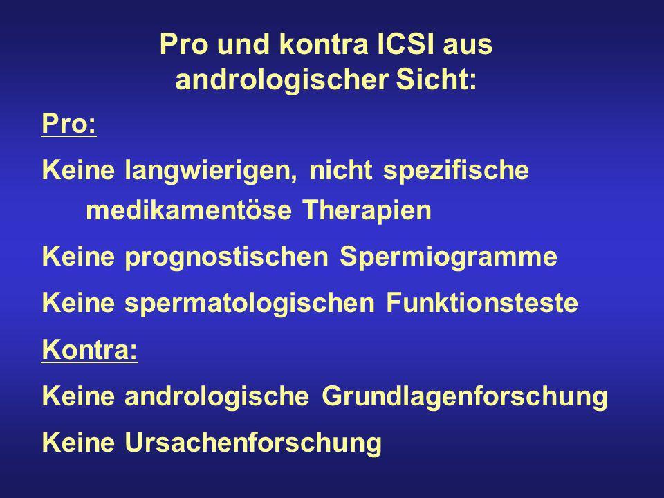 Pro und kontra ICSI aus andrologischer Sicht: