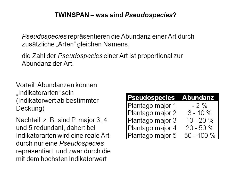 TWINSPAN – was sind Pseudospecies
