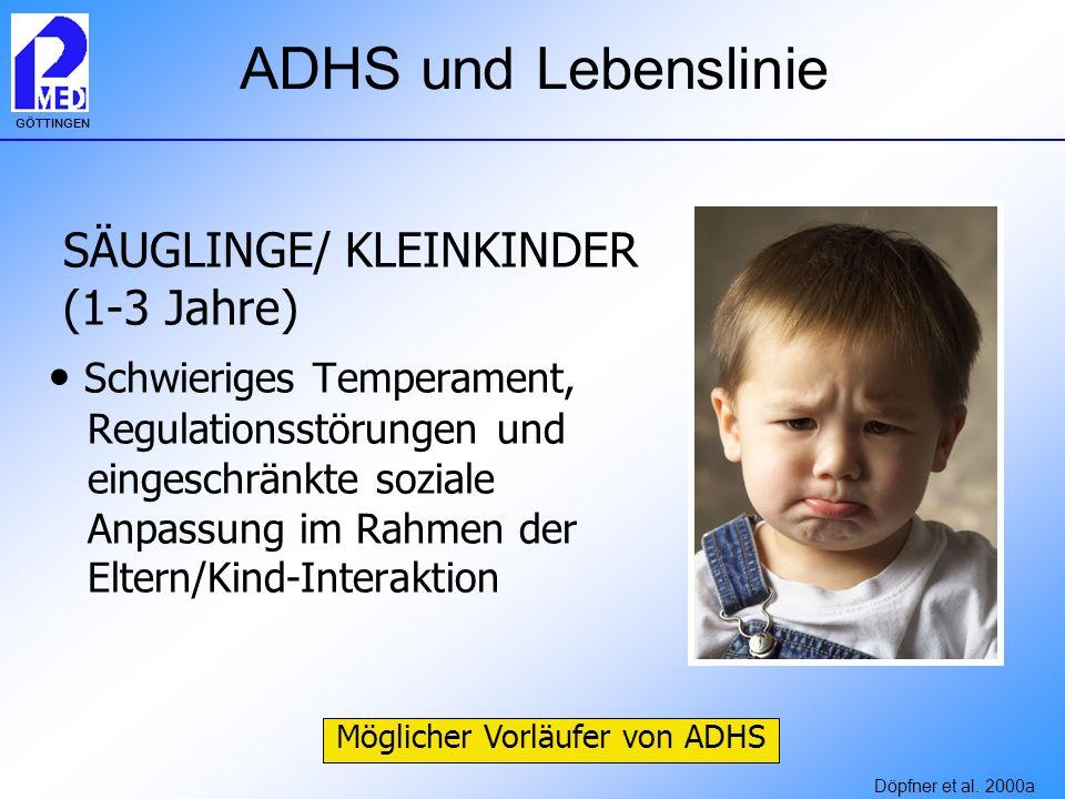 Möglicher Vorläufer von ADHS