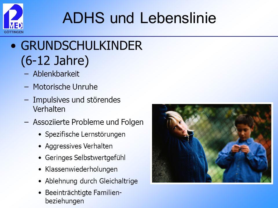 ADHS und Lebenslinie GRUNDSCHULKINDER (6-12 Jahre) Ablenkbarkeit