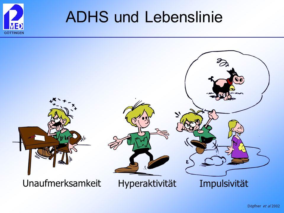 ADHS und Lebenslinie Impulsivität Unaufmerksamkeit Hyperaktivität