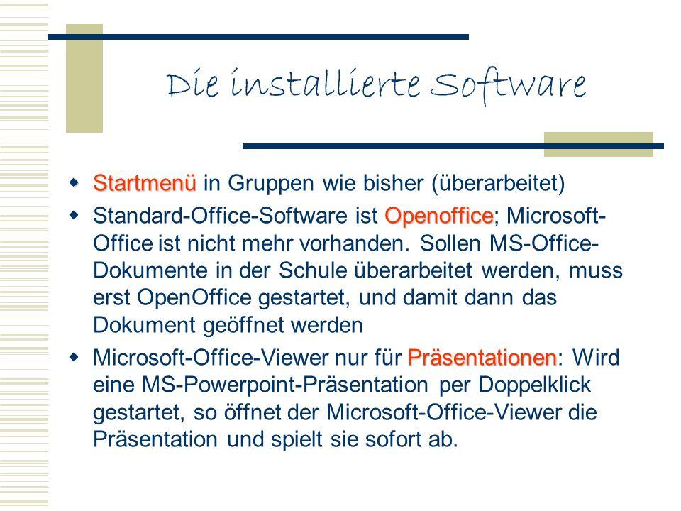 Die installierte Software