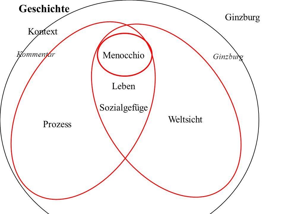 Geschichte Ginzburg Kontext Menocchio Leben Sozialgefüge Weltsicht