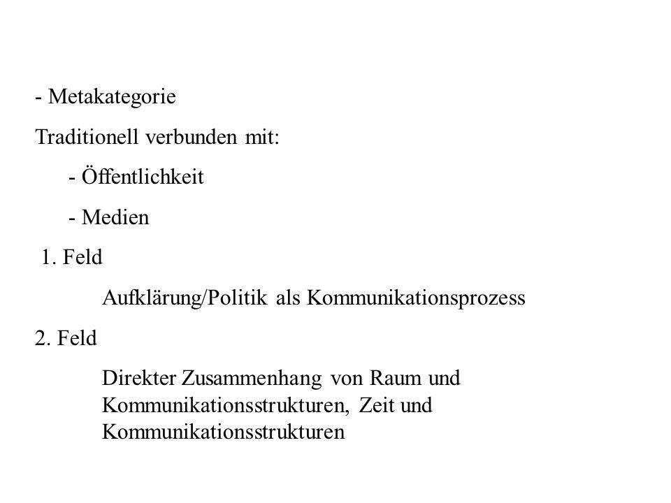 - Metakategorie Traditionell verbunden mit: - Öffentlichkeit. - Medien. 1. Feld. Aufklärung/Politik als Kommunikationsprozess.
