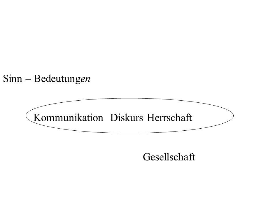 Sinn – Bedeutungen Kommunikation Diskurs Herrschaft Gesellschaft