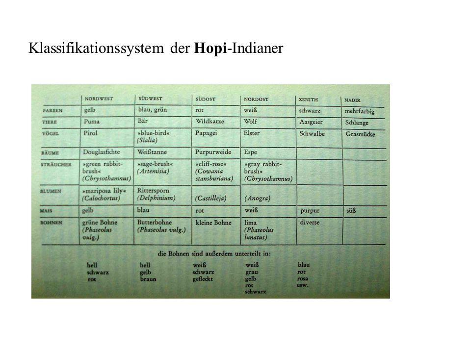 Klassifikationssystem der Hopi-Indianer