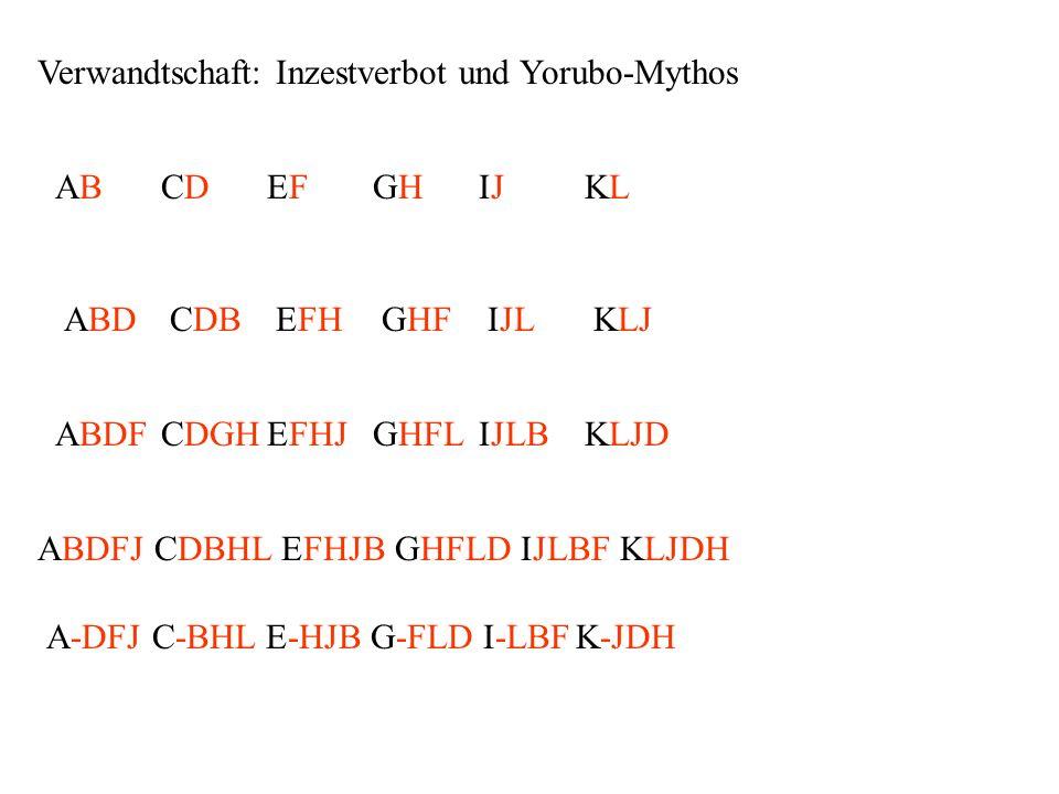 Verwandtschaft: Inzestverbot und Yorubo-Mythos