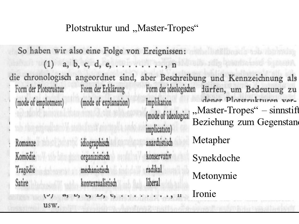 "Plotstruktur und ""Master-Tropes"