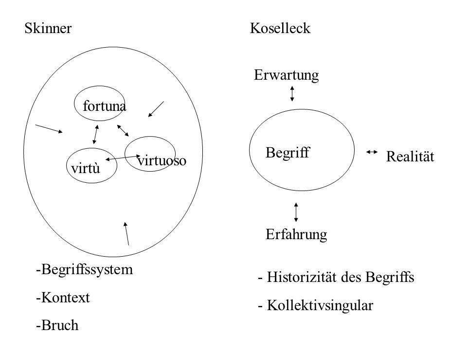 Skinner Koselleck. Erwartung. fortuna. Begriff. Realität. virtuoso. virtù. Erfahrung. Begriffssystem.