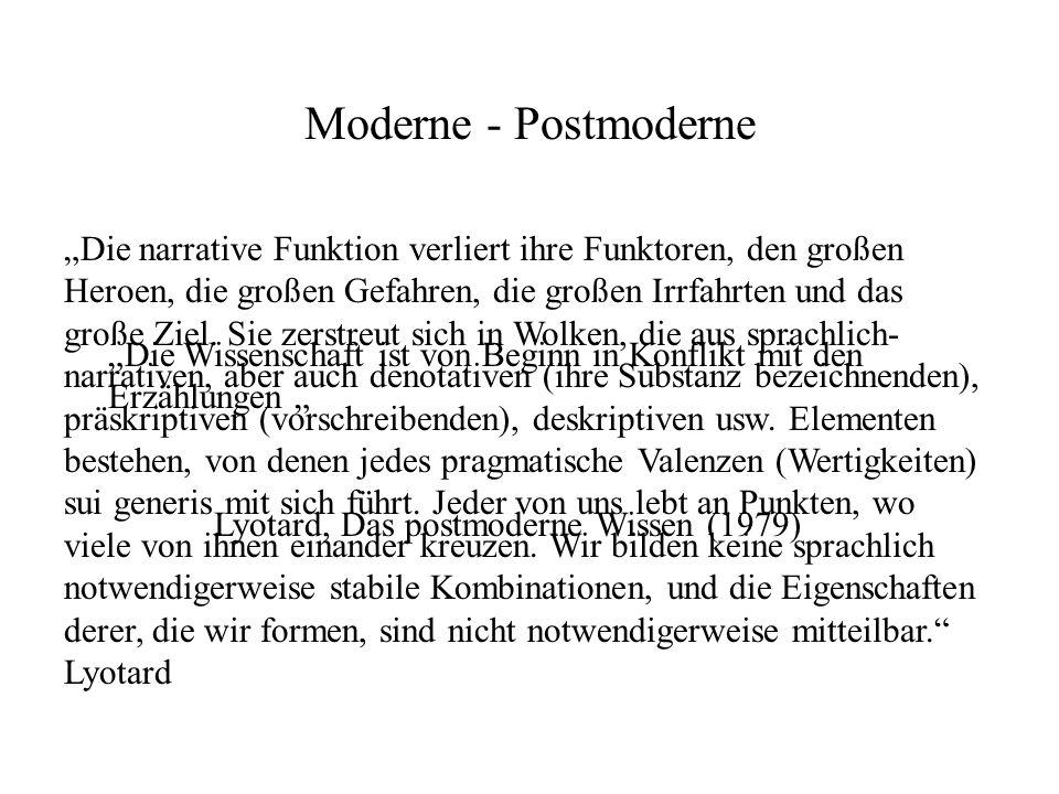 Moderne - Postmoderne