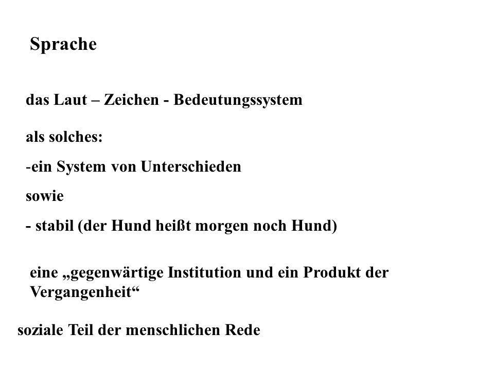 Sprache das Laut – Zeichen - Bedeutungssystem als solches:
