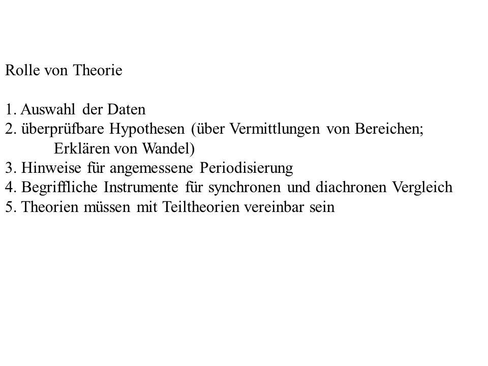 Rolle von Theorie 1. Auswahl der Daten. 2. überprüfbare Hypothesen (über Vermittlungen von Bereichen; Erklären von Wandel)