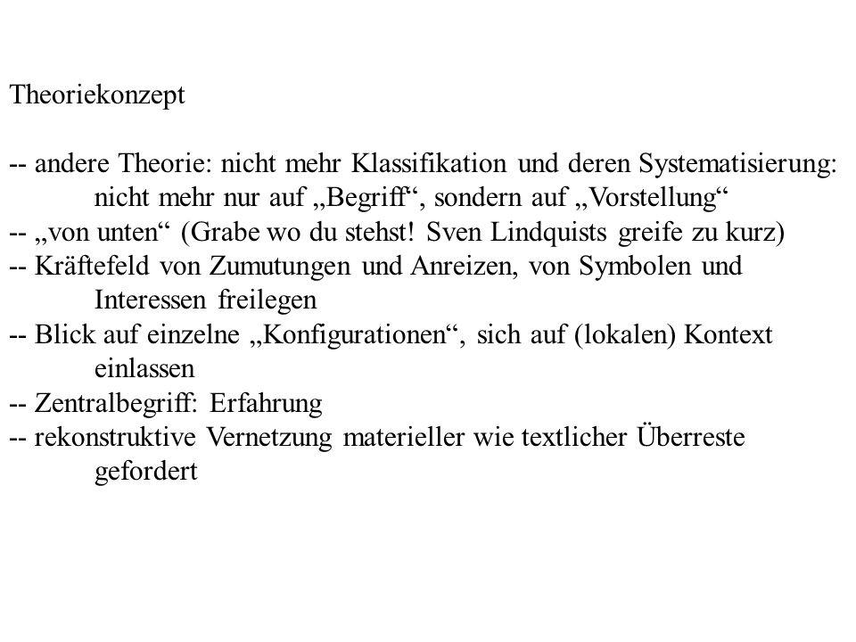 """Theoriekonzept -- andere Theorie: nicht mehr Klassifikation und deren Systematisierung: nicht mehr nur auf """"Begriff , sondern auf """"Vorstellung"""