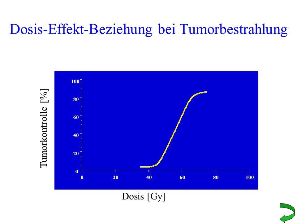 Dosis-Effekt-Beziehung bei Tumorbestrahlung