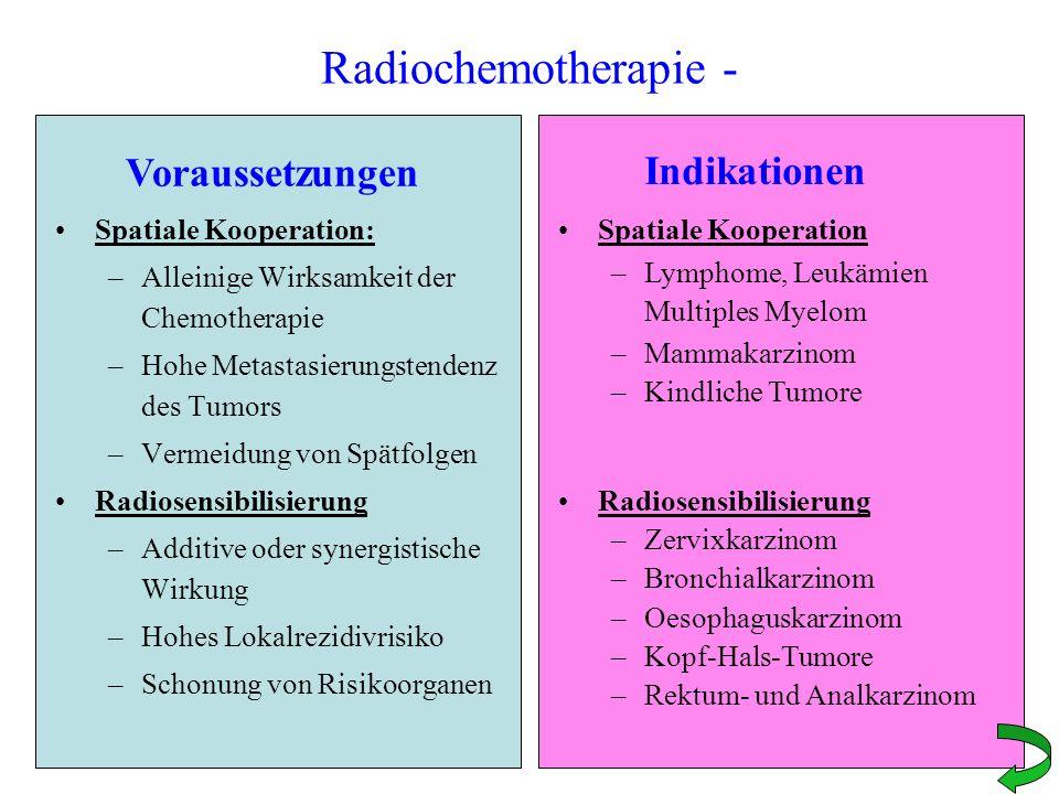 Radiochemotherapie - Voraussetzungen Indikationen