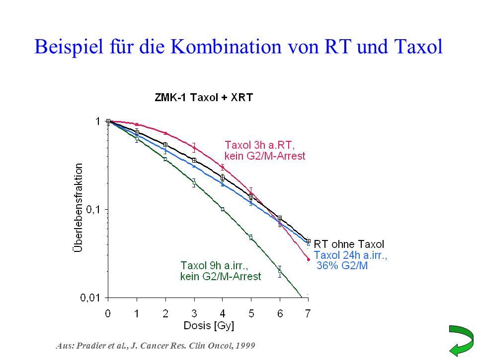 Beispiel für die Kombination von RT und Taxol