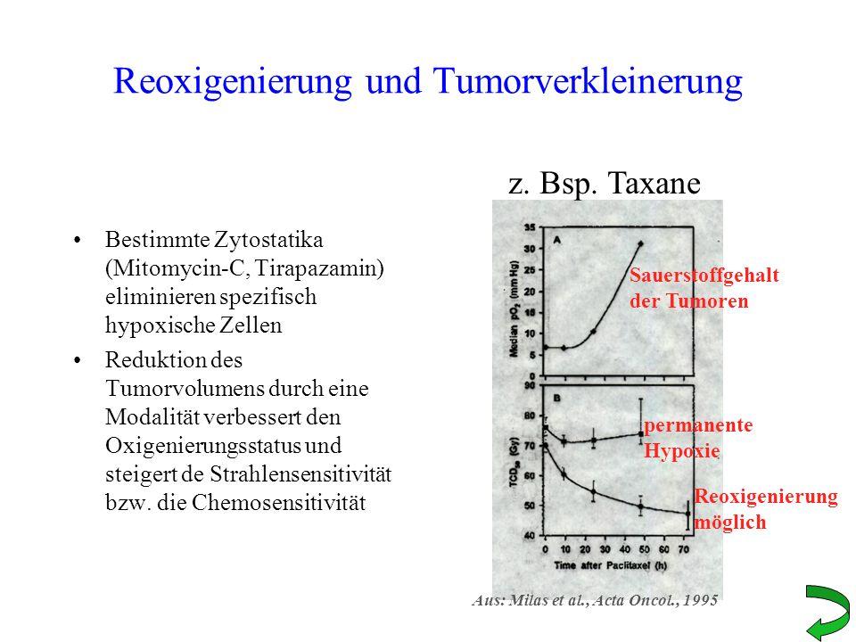 Reoxigenierung und Tumorverkleinerung