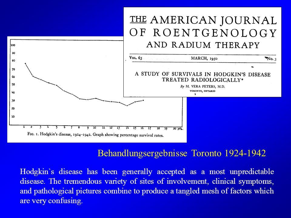 Behandlungsergebnisse Toronto 1924-1942