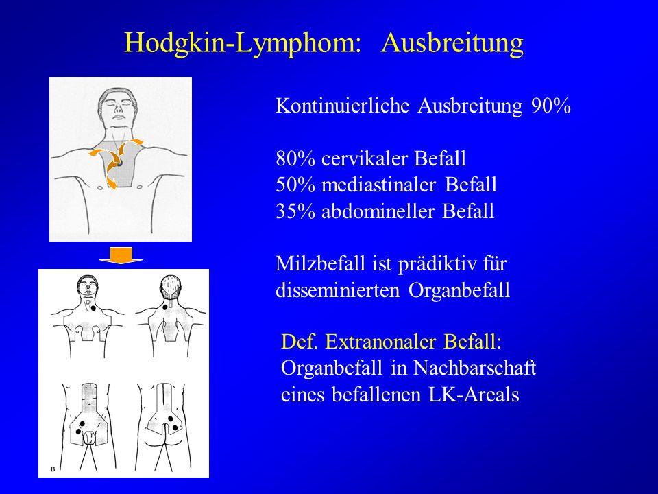 Hodgkin-Lymphom: Ausbreitung